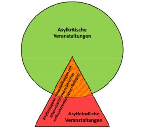 asylkritisch-asylfeindlich-rechts